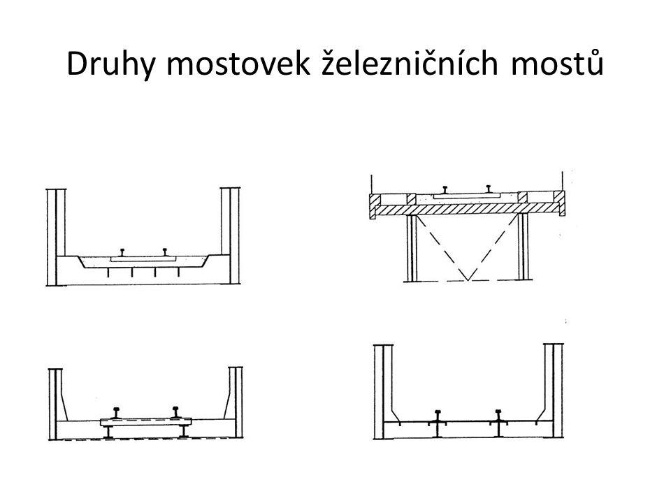 Druhy mostovek železničních mostů
