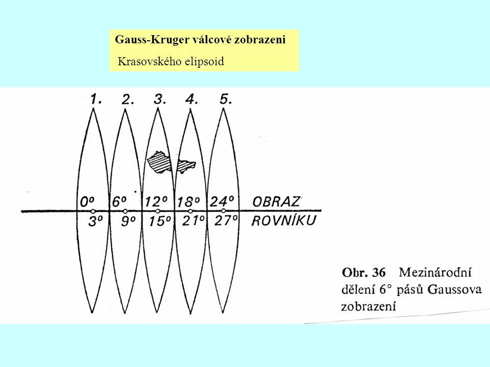 Gauss-Kruger válcové zobrazeni