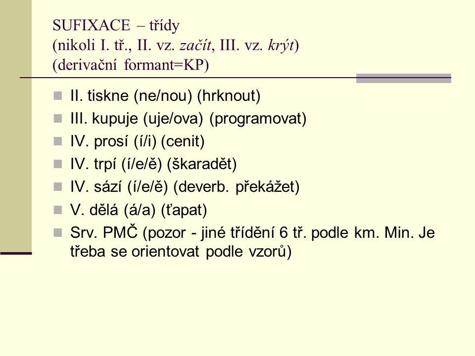 SUFIXACE – třídy (nikoli I. tř. , II. vz. začít, III. vz