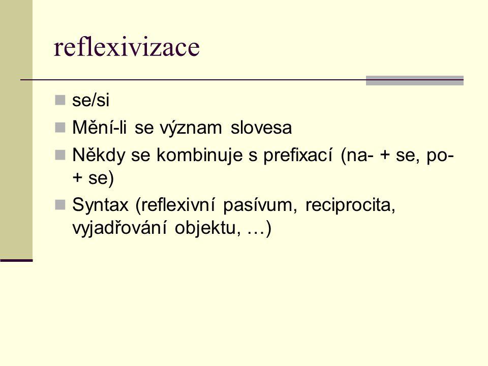 reflexivizace se/si Mění-li se význam slovesa