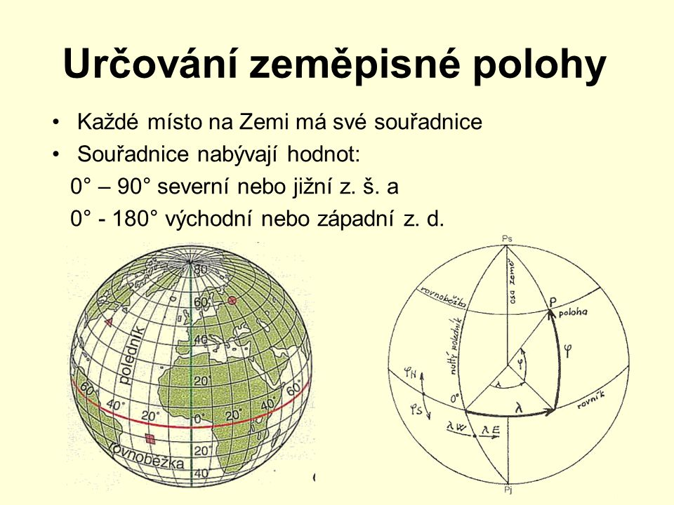 Určování zeměpisné polohy