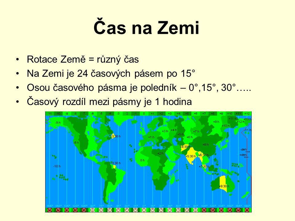 Čas na Zemi Rotace Země = různý čas