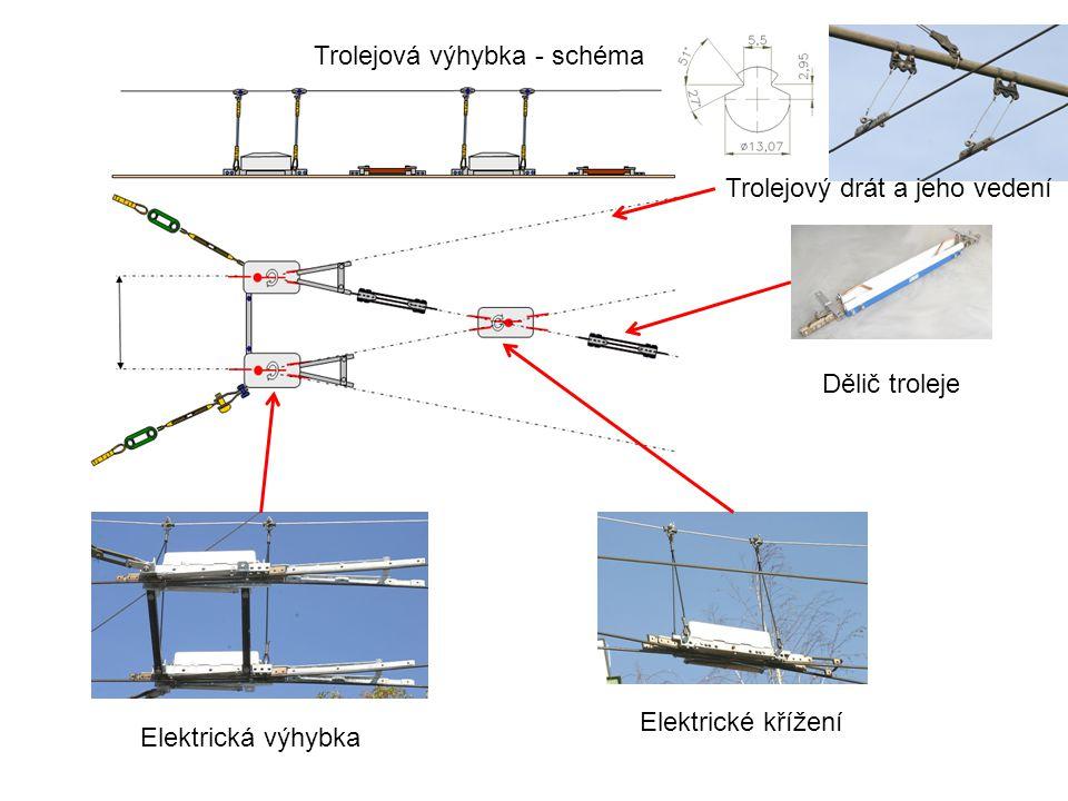 Elektrické křížení Elektrická výhybka. Dělič troleje.