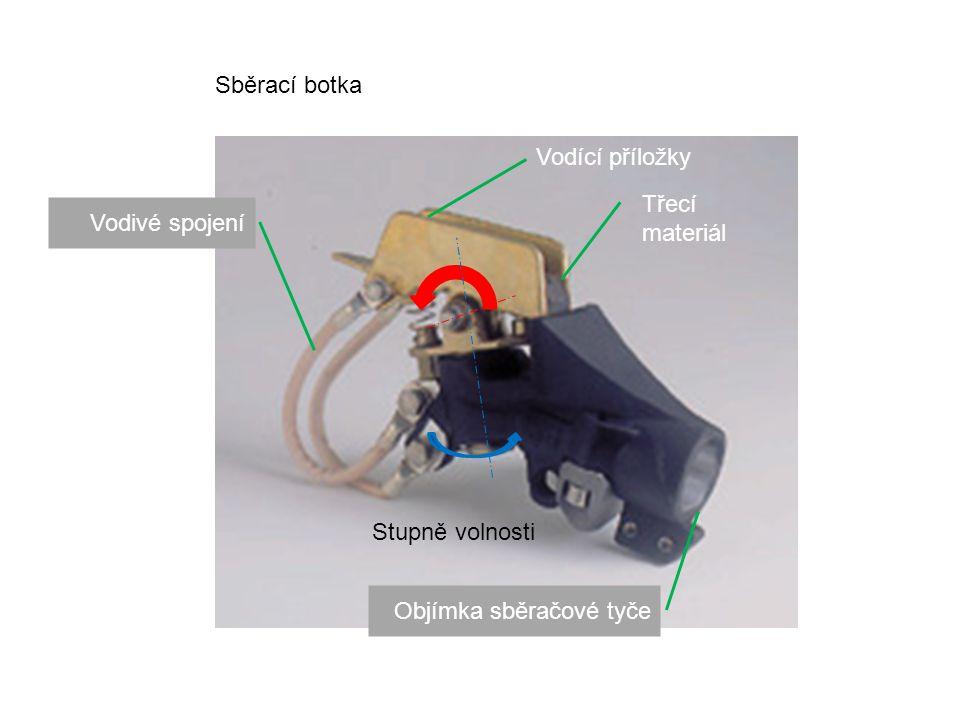 Sběrací botka Vodící příložky Vodivé spojení Třecí materiál Stupně volnosti Objímka sběračové tyče