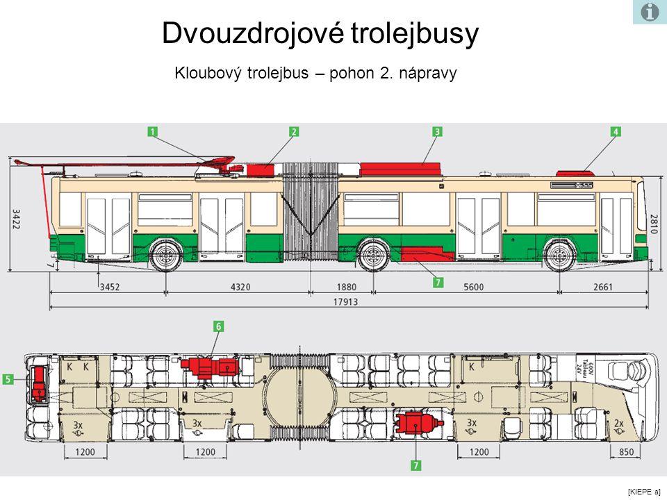 Dvouzdrojové trolejbusy