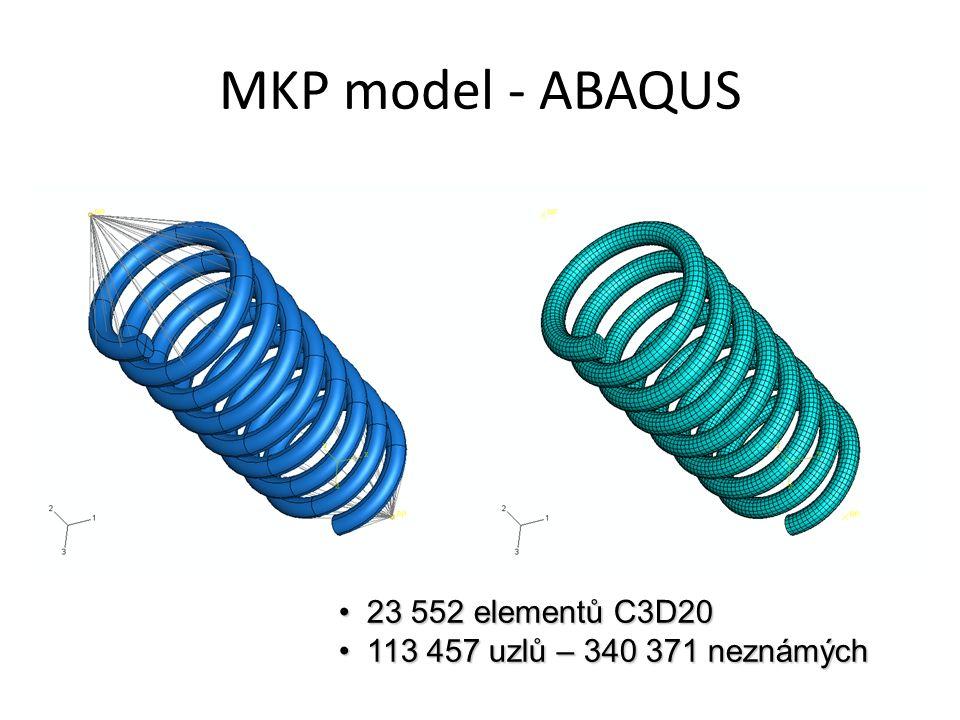 MKP model - ABAQUS 23 552 elementů C3D20