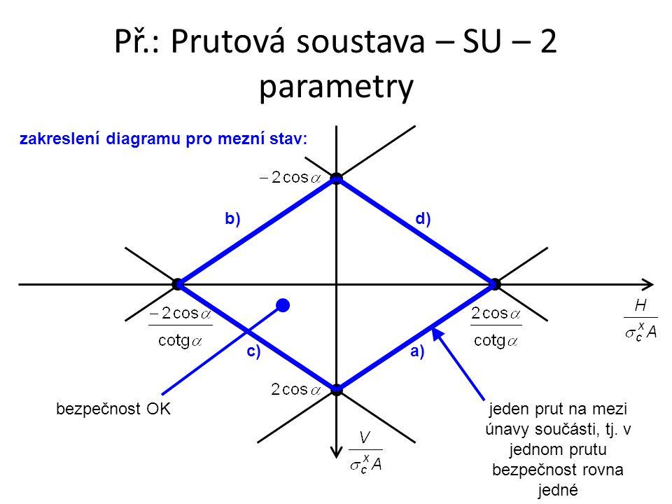 Př.: Prutová soustava – SU – 2 parametry