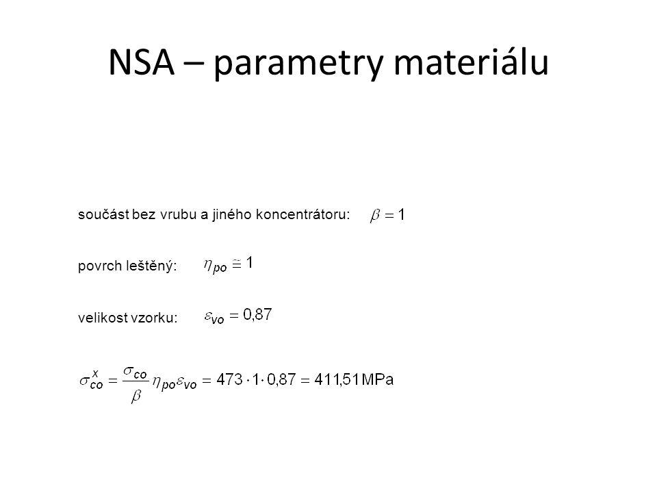 NSA – parametry materiálu