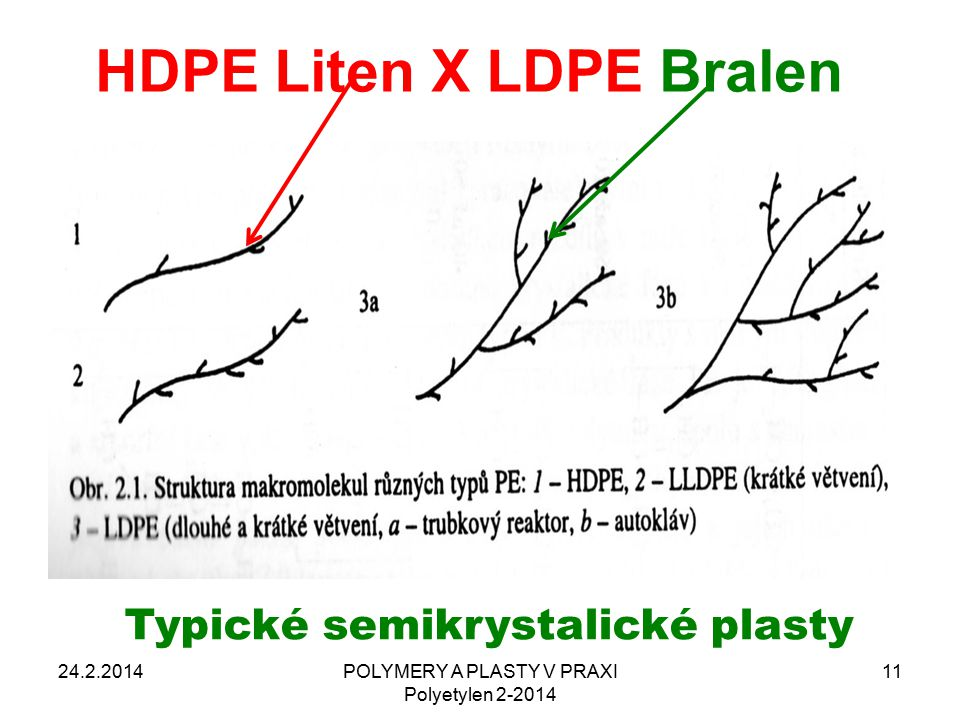 HDPE Liten X LDPE Bralen