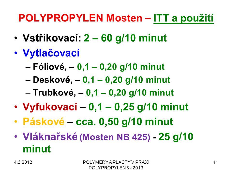 POLYPROPYLEN Mosten – ITT a použití