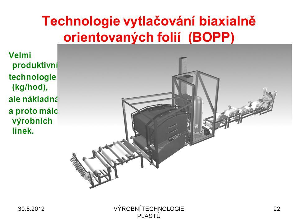 Technologie vytlačování biaxialně orientovaných folií (BOPP)
