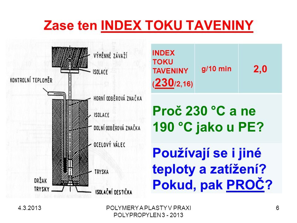 Zase ten INDEX TOKU TAVENINY