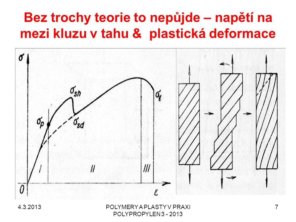 POLYMERY A PLASTY V PRAXI POLYPROPYLEN 3 - 2013