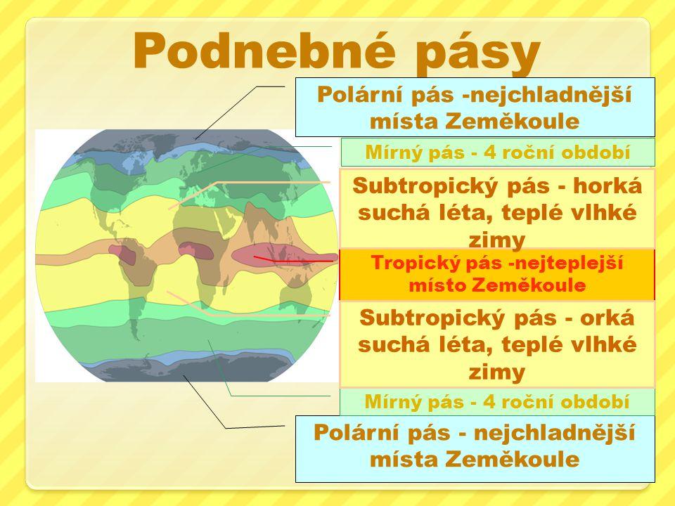 Podnebné pásy Polární pás -nejchladnější místa Zeměkoule