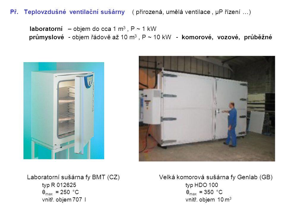 laboratorní – objem do cca 1 m3 , P ~ 1 kW