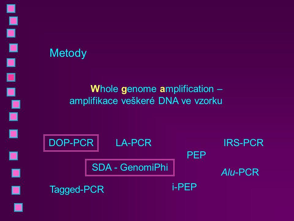 Metody Whole genome amplification – amplifikace veškeré DNA ve vzorku