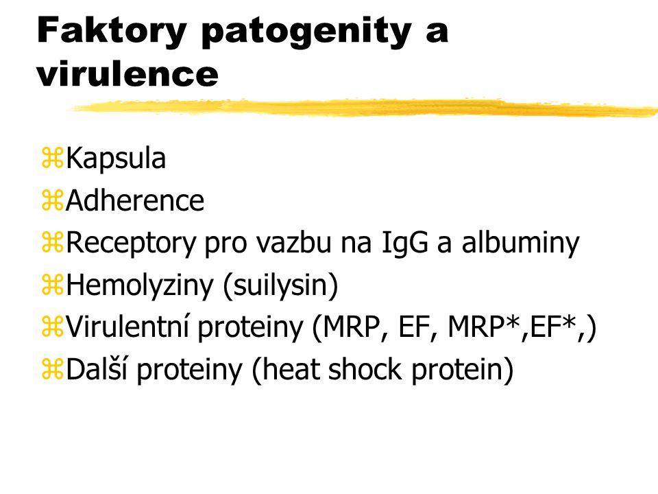 Faktory patogenity a virulence