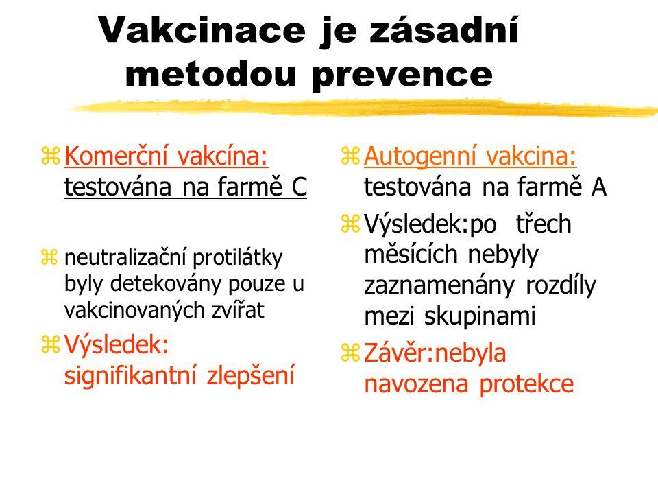 Vakcinace je zásadní metodou prevence