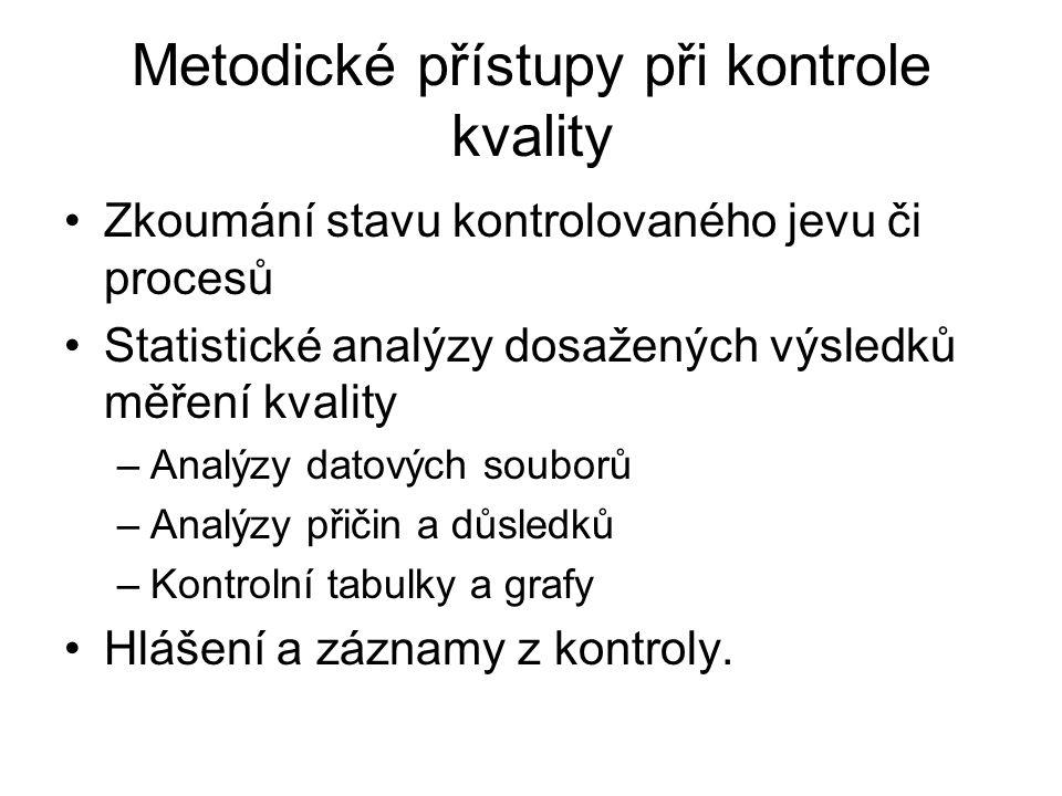Metodické přístupy při kontrole kvality