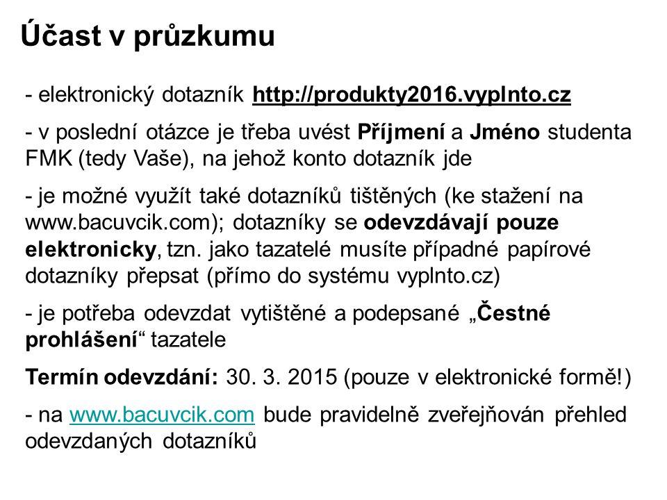 Účast v průzkumu - elektronický dotazník http://produkty2016.vyplnto.cz.