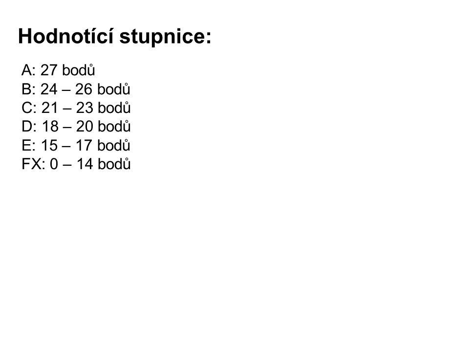Hodnotící stupnice: A: 27 bodů B: 24 – 26 bodů C: 21 – 23 bodů