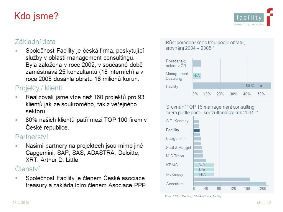 Kdo jsme Základní data Projekty / klienti Partnerství Členství