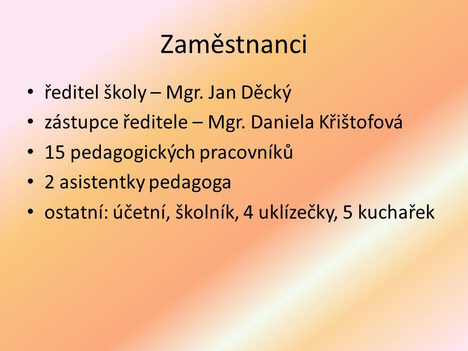 Zaměstnanci ředitel školy – Mgr. Jan Děcký