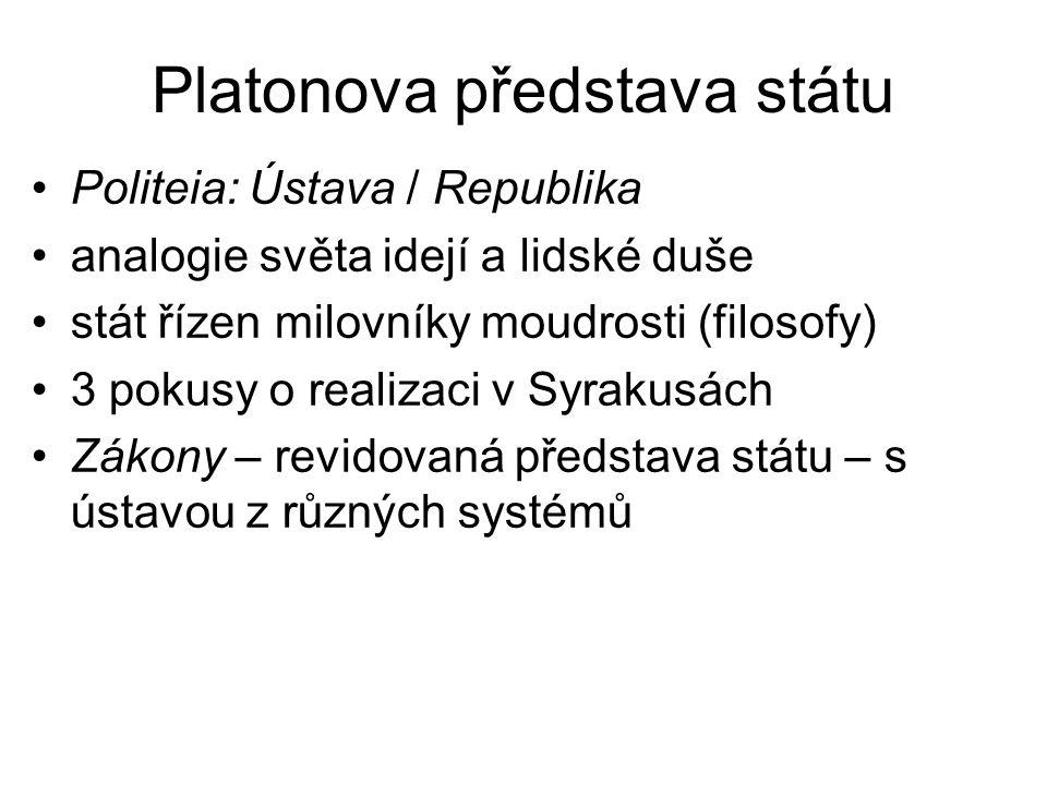 Platonova představa státu