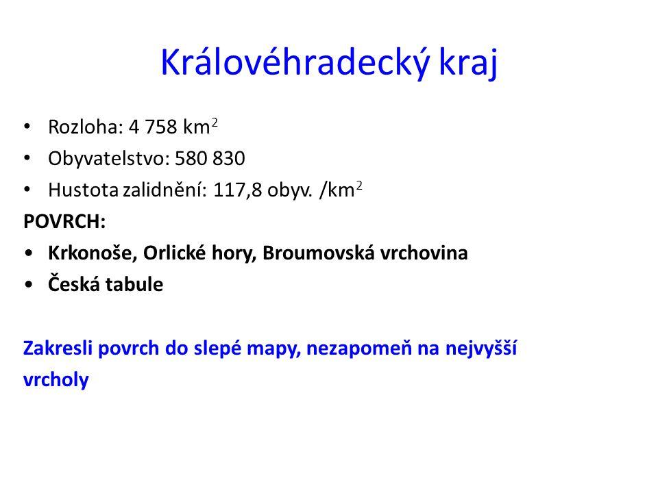 Královéhradecký kraj Rozloha: 4 758 km2 Obyvatelstvo: 580 830