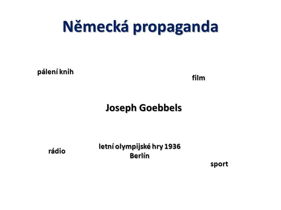 Německá propaganda Joseph Goebbels pálení knih film