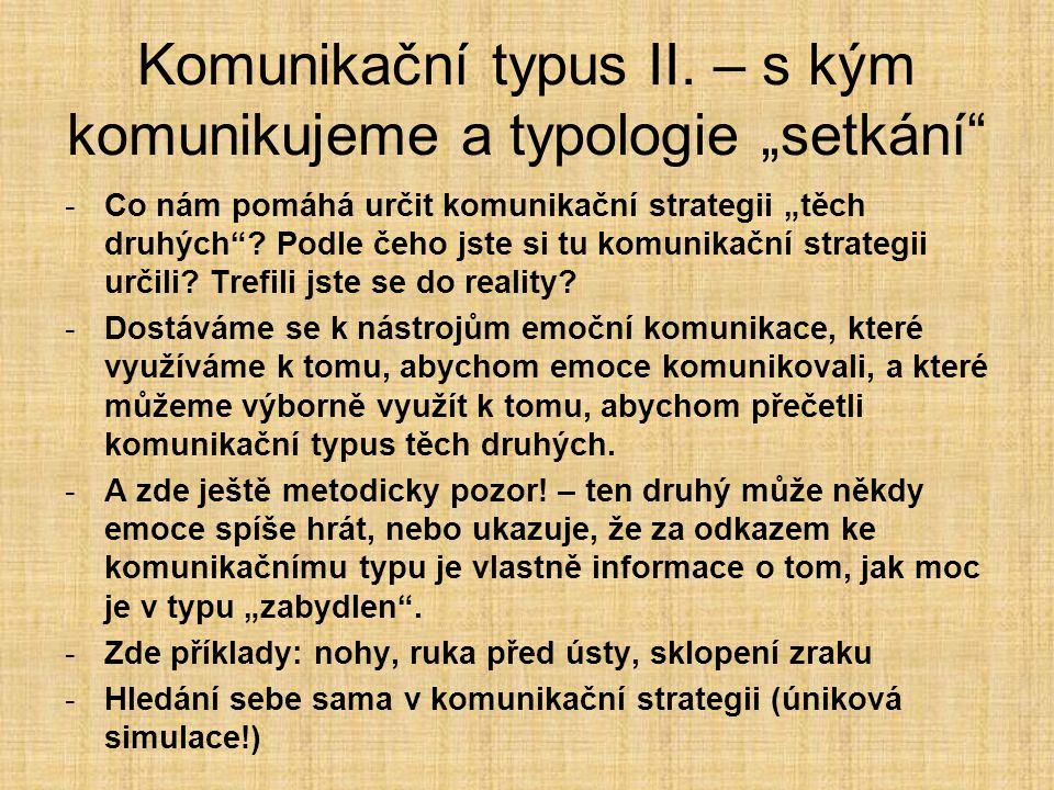 """Komunikační typus II. – s kým komunikujeme a typologie """"setkání"""