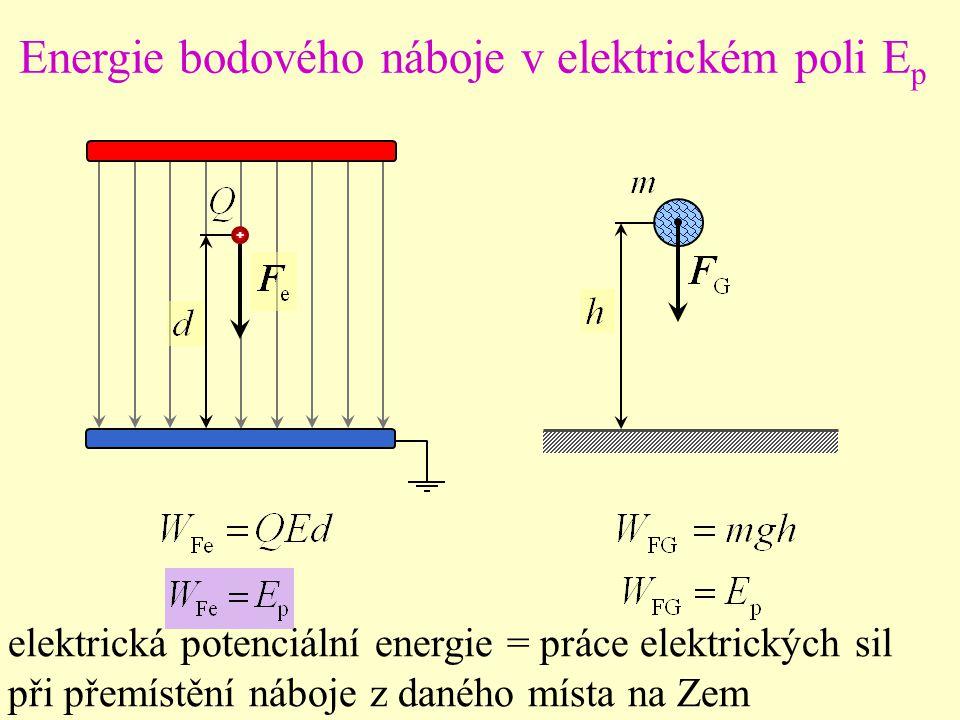 Energie bodového náboje v elektrickém poli Ep
