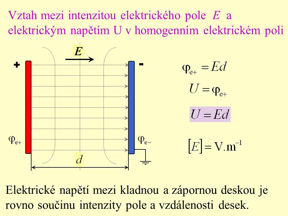 - Vztah mezi intenzitou elektrického pole E a