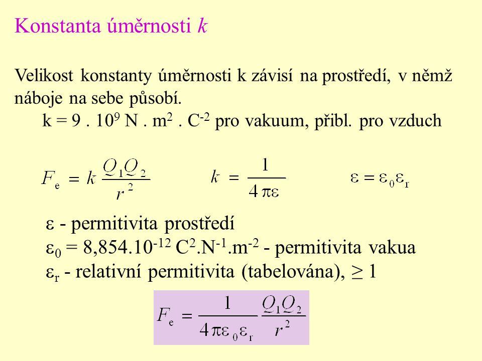 Konstanta úměrnosti k - permitivita prostředí