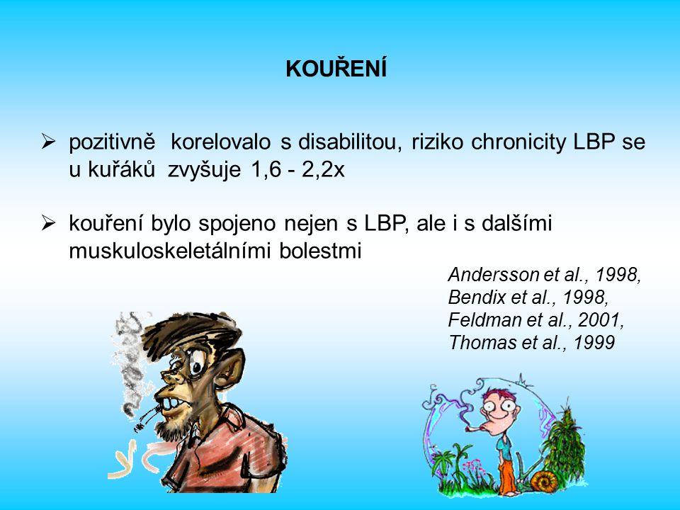 KOUŘENÍ pozitivně korelovalo s disabilitou, riziko chronicity LBP se u kuřáků zvyšuje 1,6 - 2,2x.