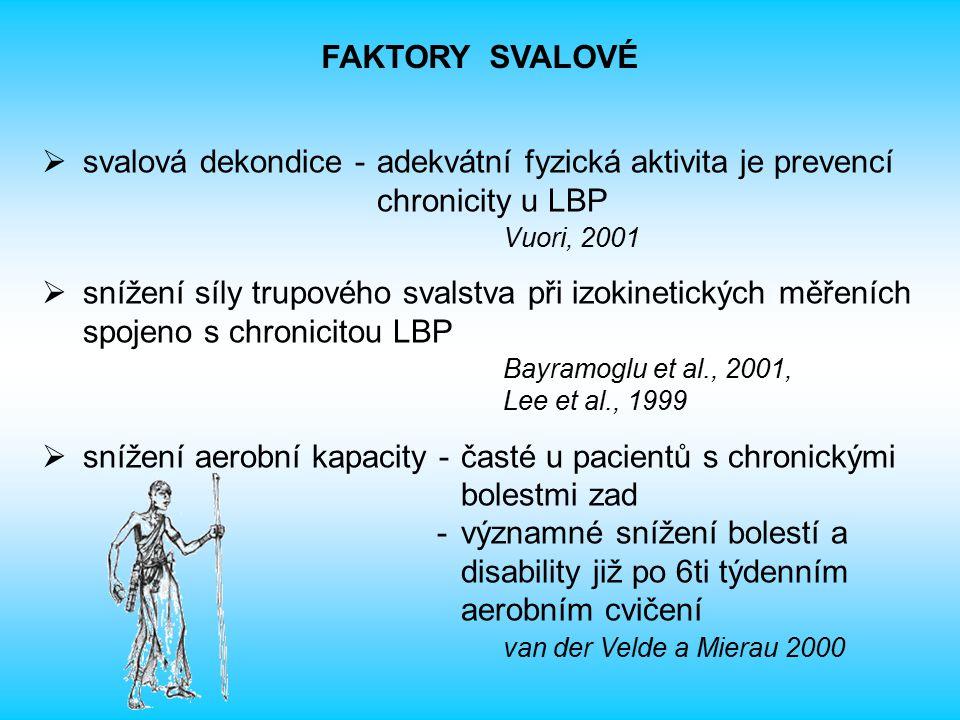 FAKTORY SVALOVÉ svalová dekondice - adekvátní fyzická aktivita je prevencí chronicity u LBP.