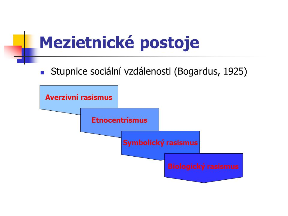 Mezietnické postoje Stupnice sociální vzdálenosti (Bogardus, 1925)