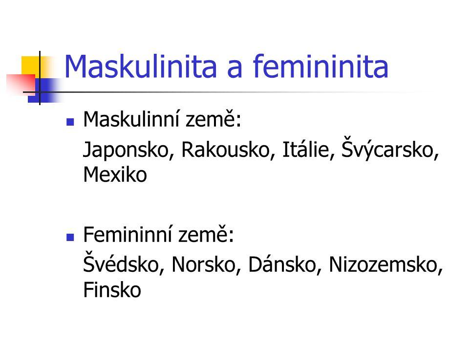 Maskulinita a femininita