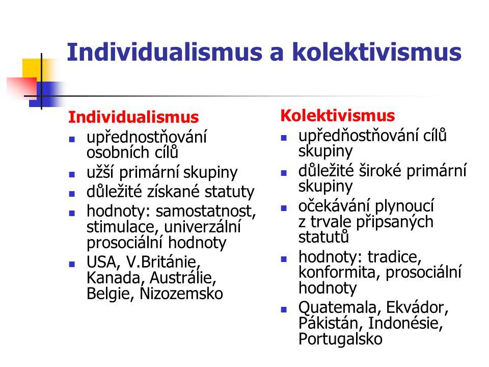 Individualismus a kolektivismus