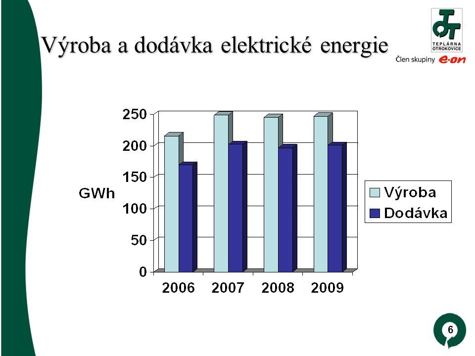 Výroba a dodávka elektrické energie