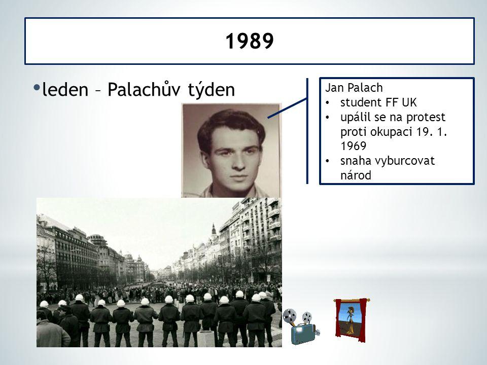 1989 leden – Palachův týden Jan Palach student FF UK