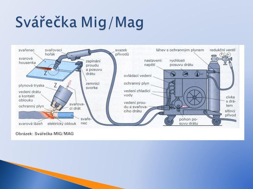 Svářečka Mig/Mag