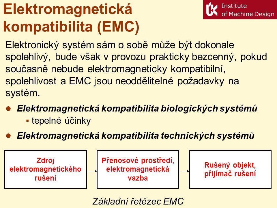 Elektromagnetická kompatibilita (EMC)
