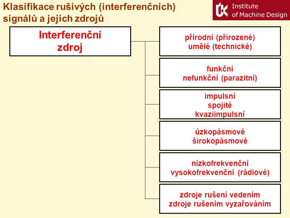 Klasifikace rušivých (interferenčních) signálů a jejich zdrojů