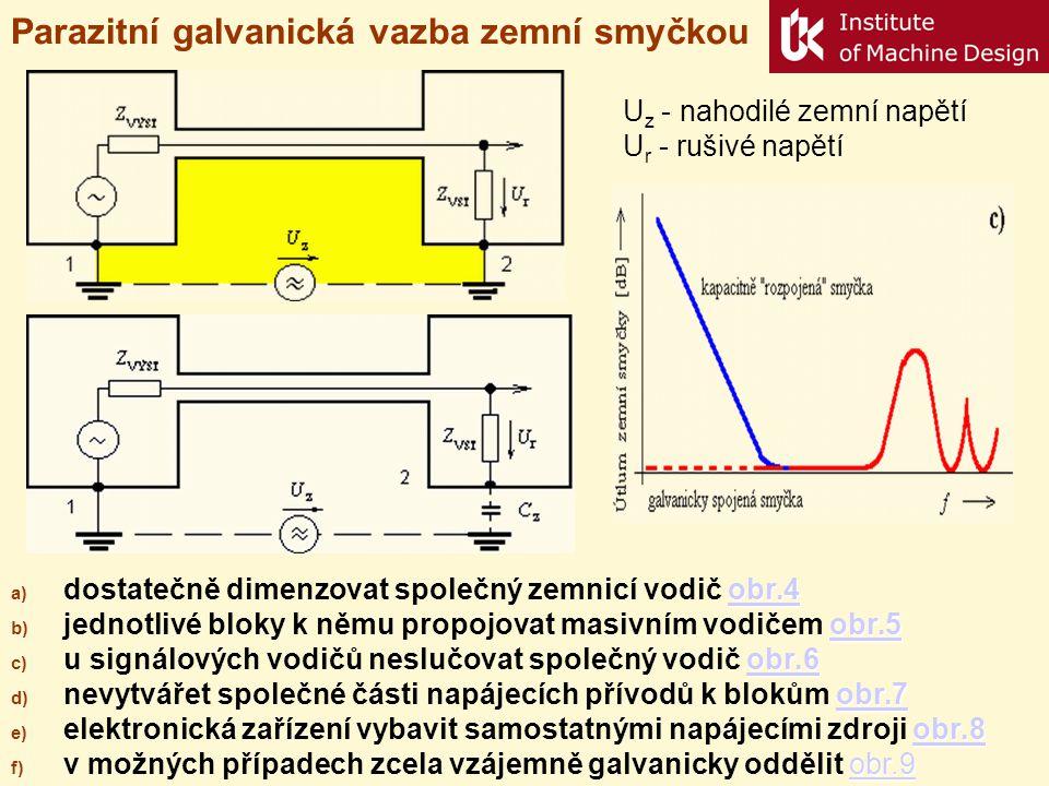 Parazitní galvanická vazba zemní smyčkou