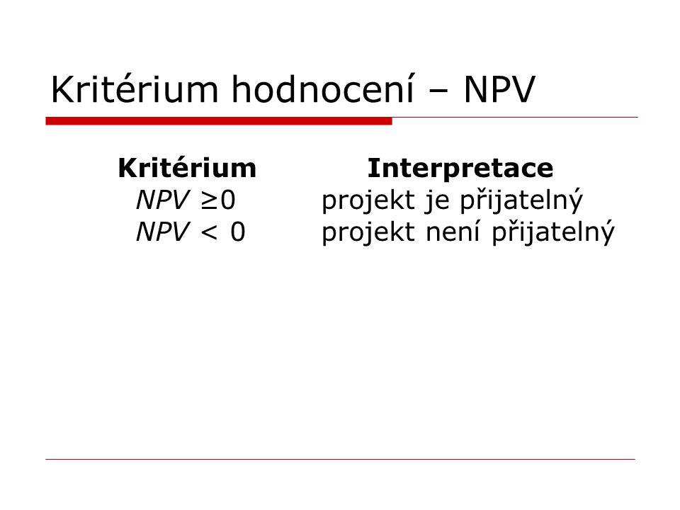 Kritérium hodnocení – NPV