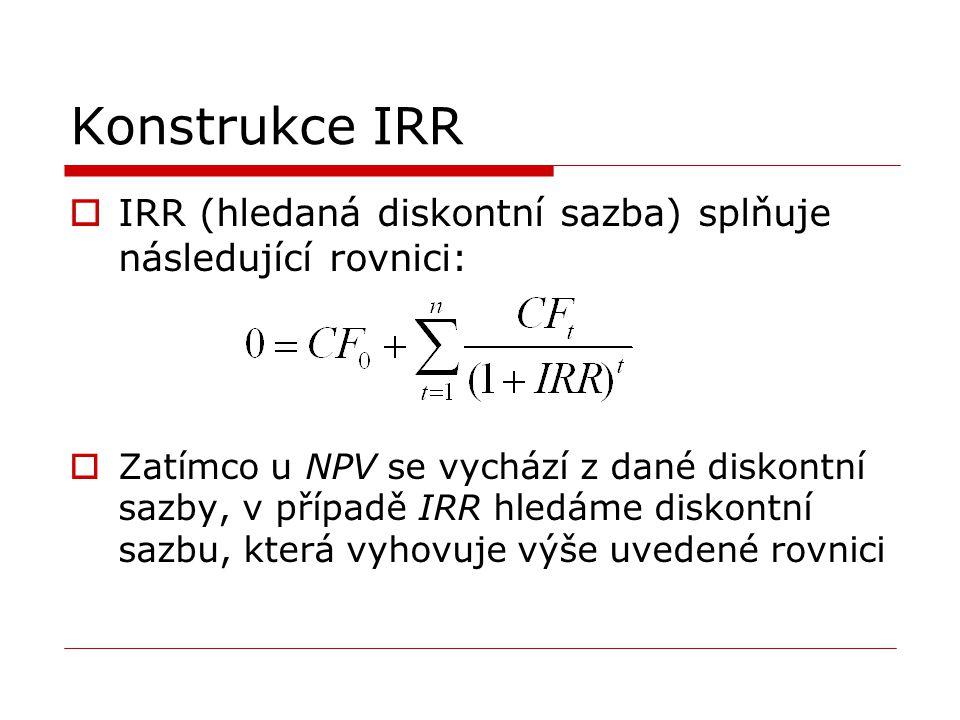 Konstrukce IRR IRR (hledaná diskontní sazba) splňuje následující rovnici: