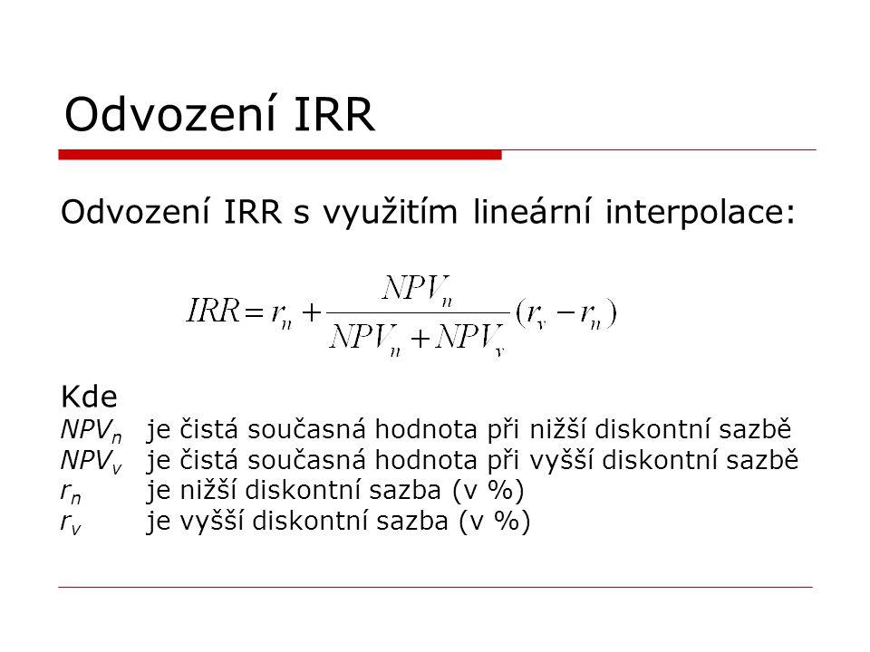 Odvození IRR Odvození IRR s využitím lineární interpolace: Kde