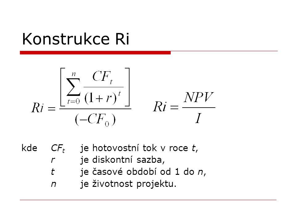 Konstrukce Ri kde CFt je hotovostní tok v roce t,
