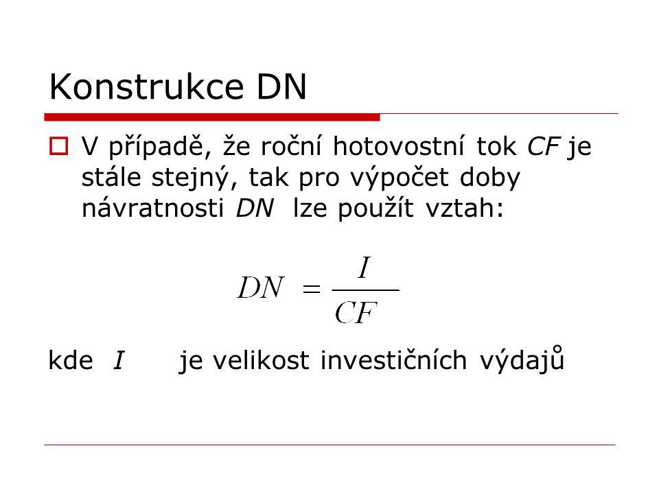 Konstrukce DN V případě, že roční hotovostní tok CF je stále stejný, tak pro výpočet doby návratnosti DN lze použít vztah:
